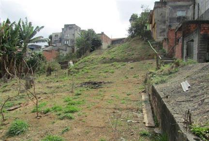 Terreno para Venda, Vila Alto de Santo André