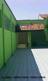 Casa Comercial para Alugar, Jardim Helena