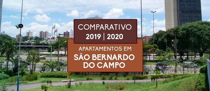 Imagem Ficou mais caro o preço dos Apartamentos em São Bernardo do Campo no ABC?