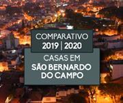 Imagem Ficou mais caro o preço das Casas em São Bernardo do Campo, no Grande ABC, São Paulo?