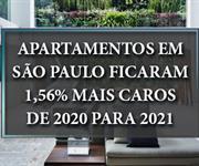 Imagem Apartamentos em São Paulo ficaram 1,56% mais caros de 2020 para 2021