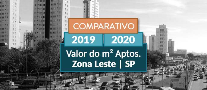 Imagem Ficou mais caro o preço dos apartamentos na Zona Leste de São Paulo?