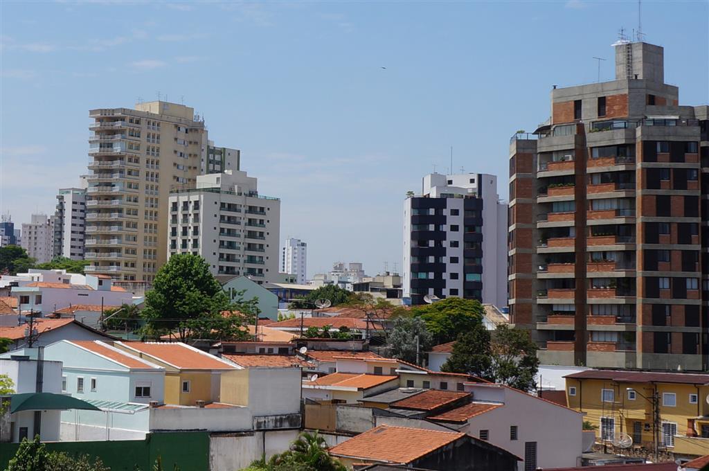 Imagem Mercado imobiliário - para o bem e para o mal